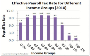 How to Handle Aspects from QuickBooks Payroll Tax Center