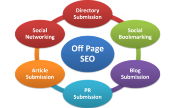 What is Off-Page Optimisation?