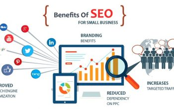 SEO and its benefits for businesses